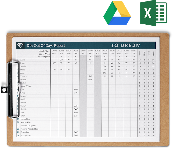 Day Out of Days Cheat Sheet – Work Status Codes